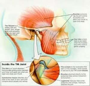 chronic tmj pain treatment